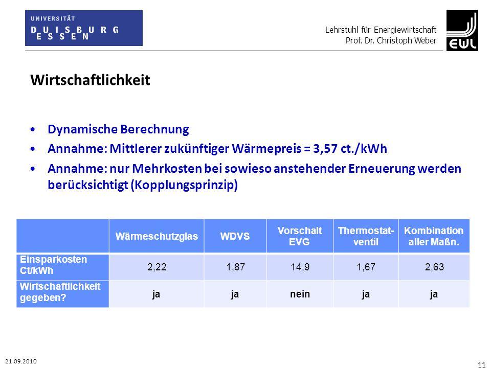 Lehrstuhl für Energiewirtschaft Prof. Dr. Christoph Weber 21.09.2010 Dynamische Berechnung Annahme: Mittlerer zukünftiger Wärmepreis = 3,57 ct./kWh An