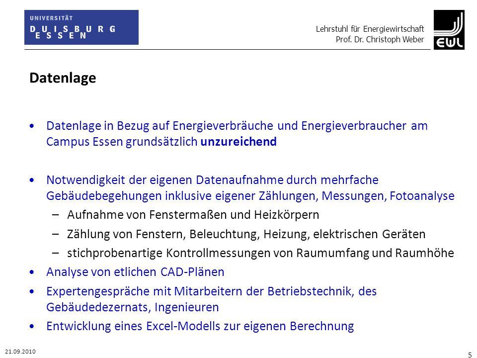 Lehrstuhl für Energiewirtschaft Prof. Dr. Christoph Weber 21.09.2010 5 Datenlage Datenlage in Bezug auf Energieverbräuche und Energieverbraucher am Ca