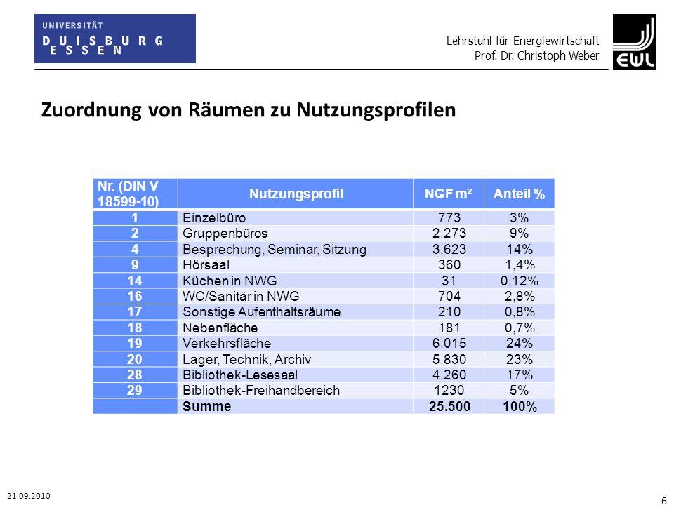 Lehrstuhl für Energiewirtschaft Prof. Dr. Christoph Weber 21.09.2010 6 Zuordnung von Räumen zu Nutzungsprofilen Nr. (DIN V 18599-10) NutzungsprofilNGF