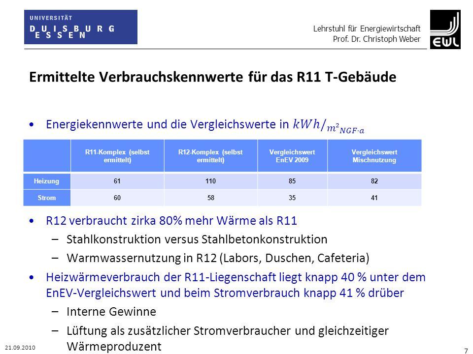 Lehrstuhl für Energiewirtschaft Prof. Dr. Christoph Weber 21.09.2010 7 Ermittelte Verbrauchskennwerte für das R11 T-Gebäude R11-Komplex (selbst ermitt