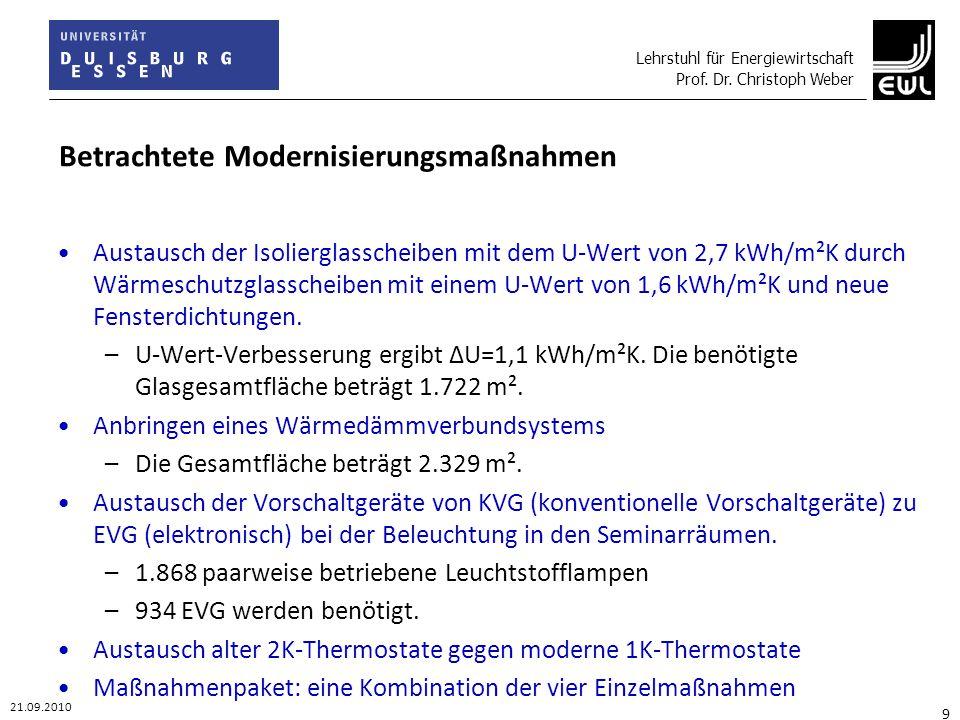 Lehrstuhl für Energiewirtschaft Prof. Dr. Christoph Weber 21.09.2010 9 Betrachtete Modernisierungsmaßnahmen Austausch der Isolierglasscheiben mit dem