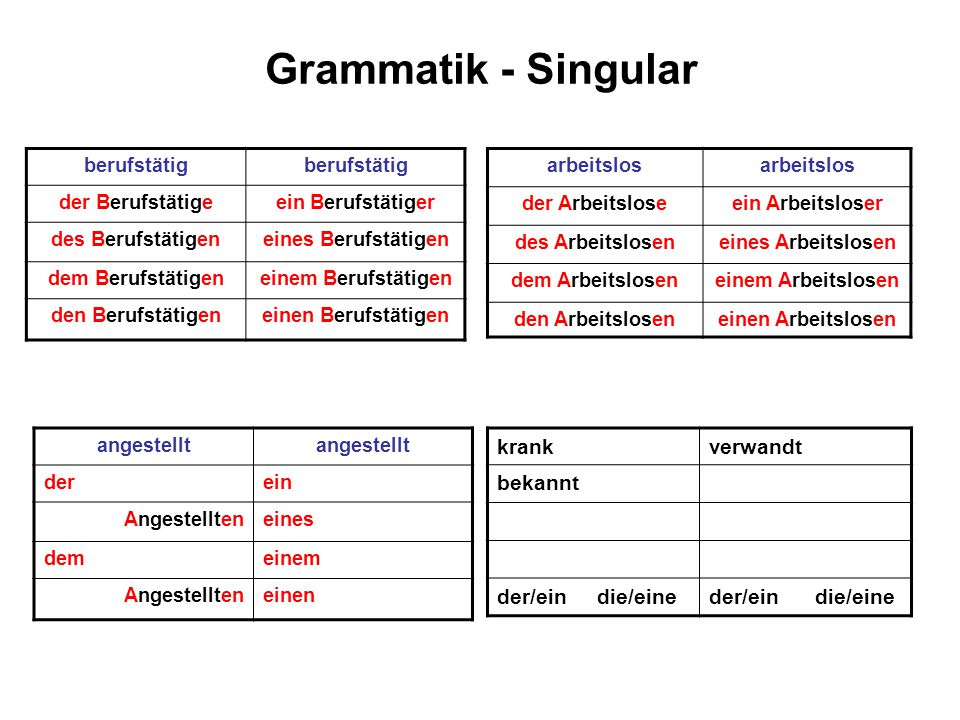 Grammatik - Singular berufstätig der Berufstätigeein Berufstätiger des Berufstätigeneines Berufstätigen dem Berufstätigeneinem Berufstätigen den Beruf