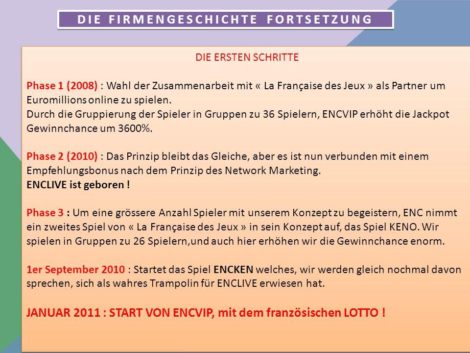 DIE FIRMENGESCHICHTE FORTSETZUNG DIE ERSTEN SCHRITTE Phase 1 (2008) : Wahl der Zusammenarbeit mit « La Française des Jeux » als Partner um Euromillions online zu spielen.