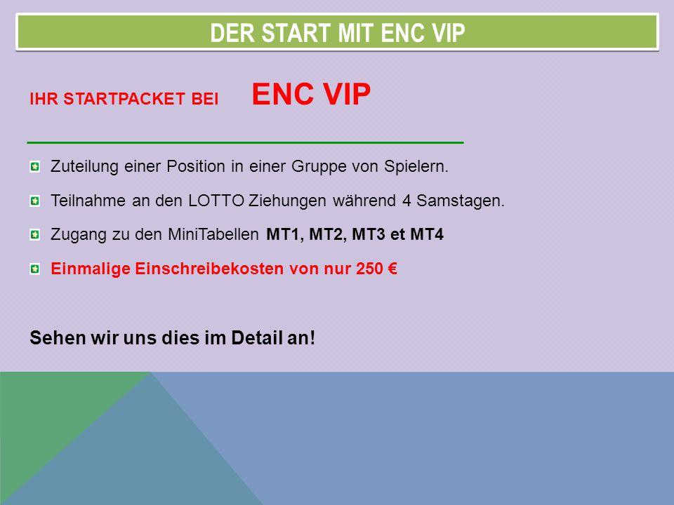 IHR STARTPACKET BEI ENC VIP Zuteilung einer Position in einer Gruppe von Spielern.