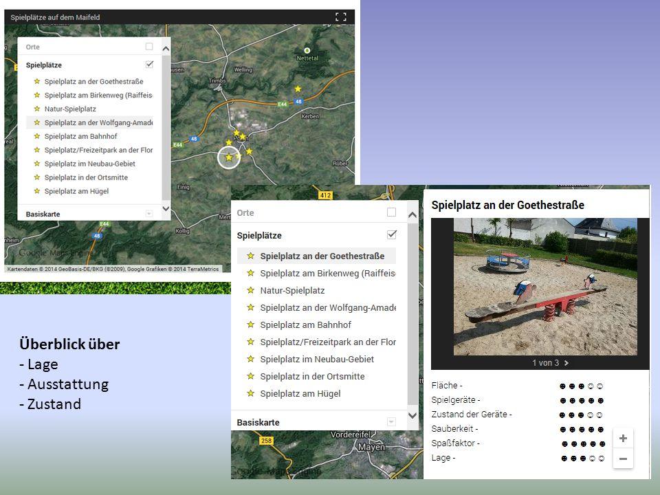 Überblick über - Lage - Ausstattung - Zustand