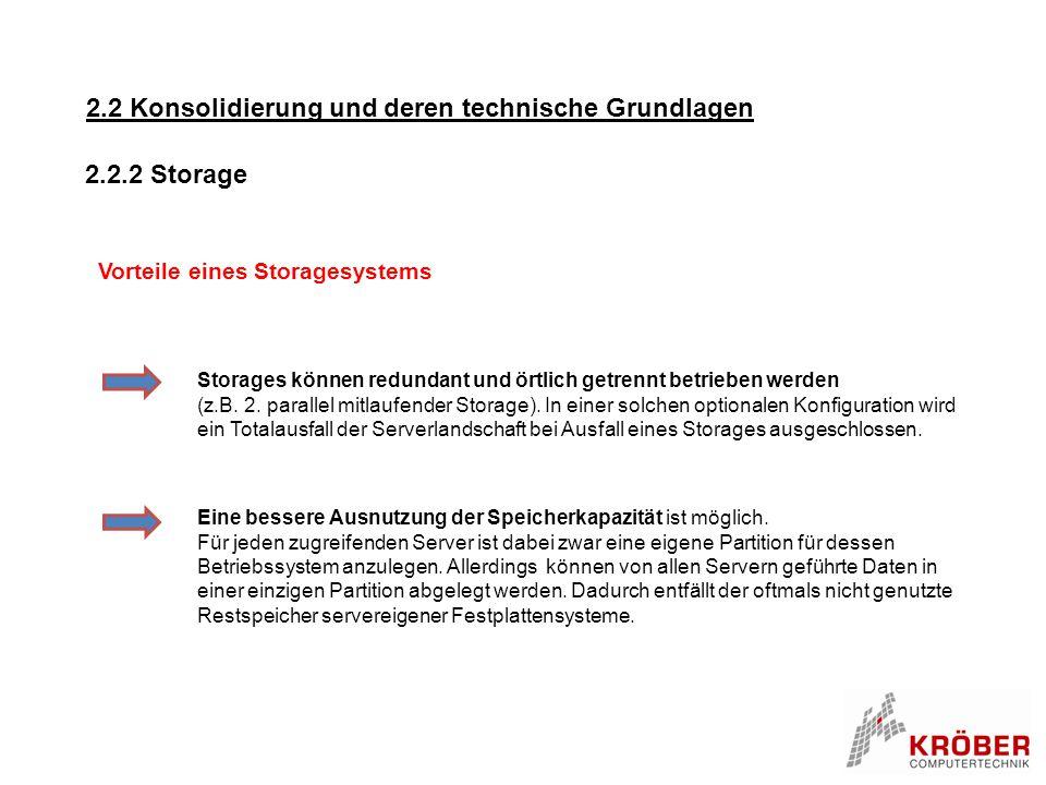 2.2 Konsolidierung und deren technische Grundlagen Vorteile eines Storagesystems Storages können redundant und örtlich getrennt betrieben werden (z.B.