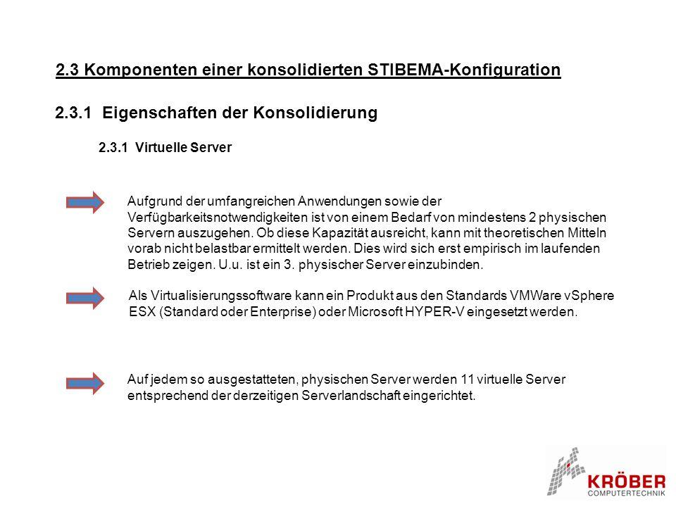 2.3 Komponenten einer konsolidierten STIBEMA-Konfiguration 2.3.1 Virtuelle Server Aufgrund der umfangreichen Anwendungen sowie der Verfügbarkeitsnotwe