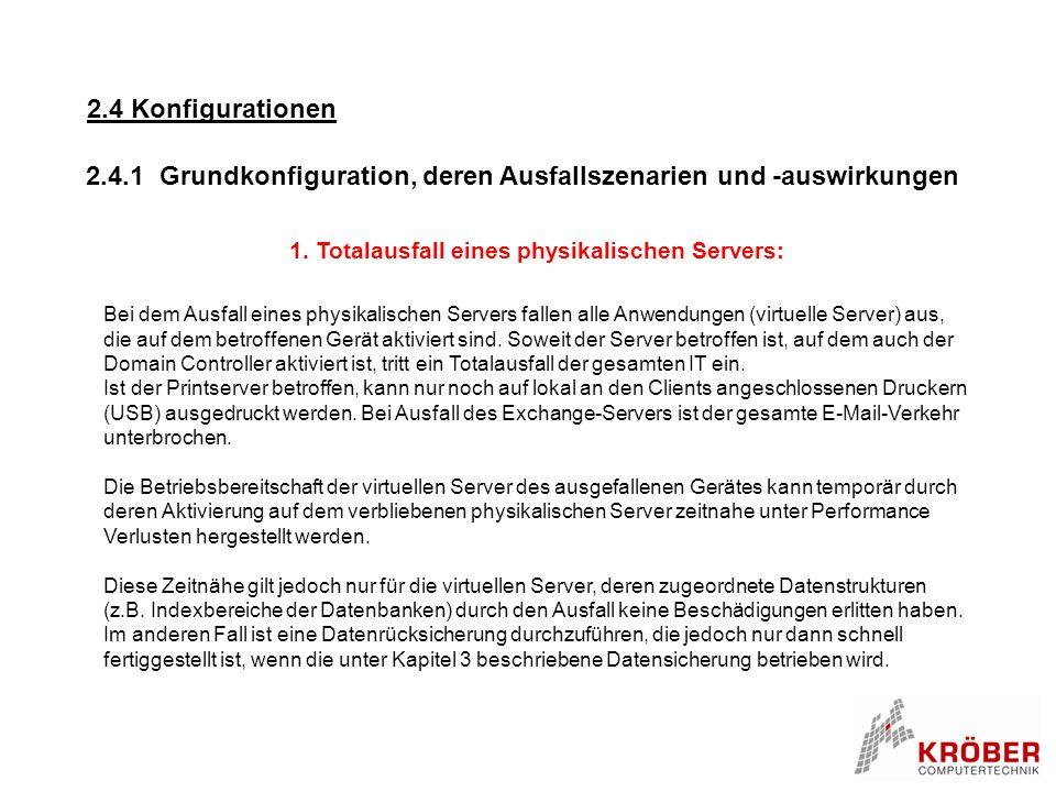 1. Totalausfall eines physikalischen Servers: Bei dem Ausfall eines physikalischen Servers fallen alle Anwendungen (virtuelle Server) aus, die auf dem