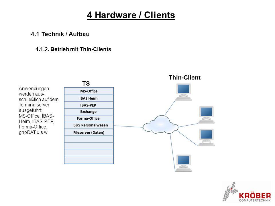 4 Hardware / Clients 4.1 Technik / Aufbau 4.1.2. Betrieb mit Thin-Clients Anwendungen werden aus- schließlich auf dem Terminalserver ausgeführt: MS-Of