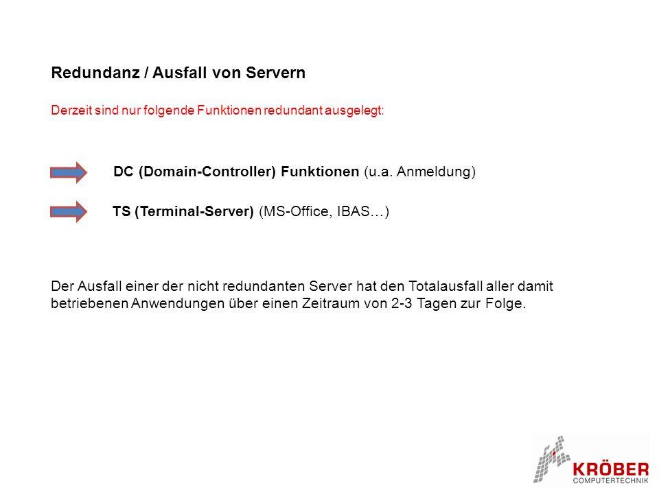 Redundanz / Ausfall von Servern Derzeit sind nur folgende Funktionen redundant ausgelegt: DC (Domain-Controller) Funktionen (u.a. Anmeldung) TS (Termi