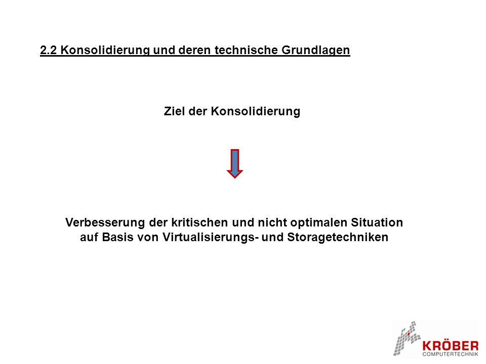 2.2 Konsolidierung und deren technische Grundlagen Ziel der Konsolidierung Verbesserung der kritischen und nicht optimalen Situation auf Basis von Vir