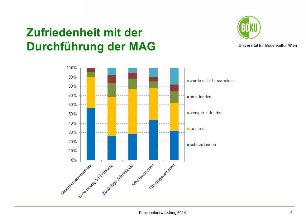 Universität für Bodenkultur Wien Personalentwicklung 2014 6 Zufriedenheit mit der Durchführung der MAG