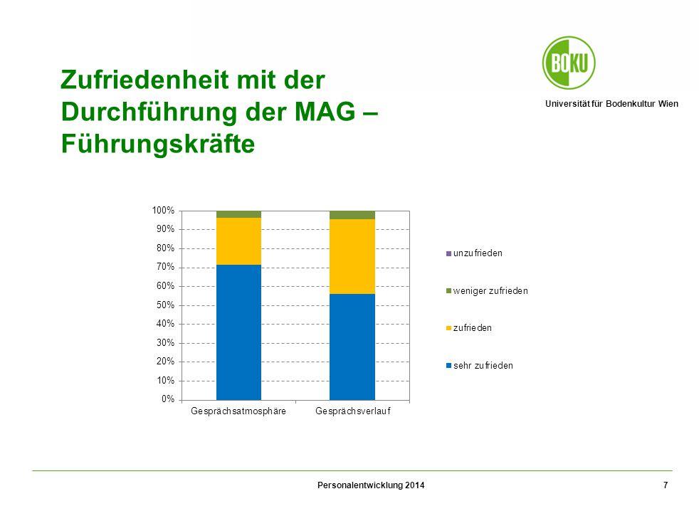 Universität für Bodenkultur Wien Personalentwicklung 2014 7 Zufriedenheit mit der Durchführung der MAG – Führungskräfte