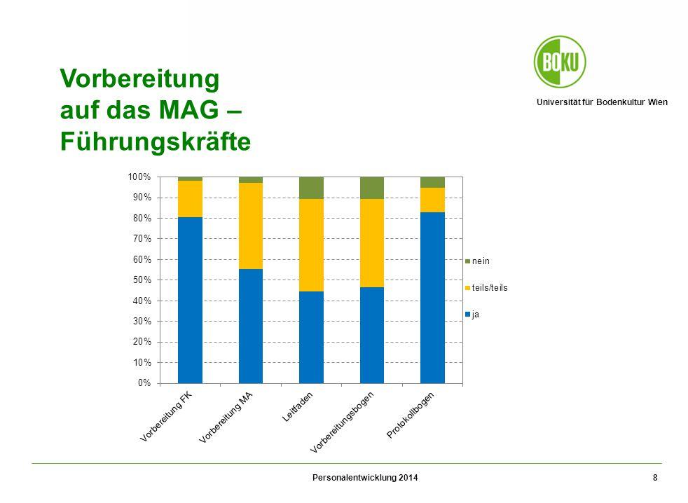 Universität für Bodenkultur Wien Personalentwicklung 2014 8 Vorbereitung auf das MAG – Führungskräfte