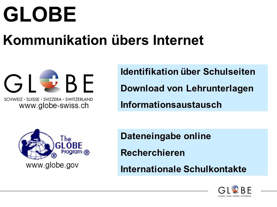 GLOBE Kommunikation übers Internet www.globe-swiss.ch Identifikation über Schulseiten Download von Lehrunterlagen Informationsaustausch www.globe.gov Dateneingabe online Recherchieren Internationale Schulkontakte