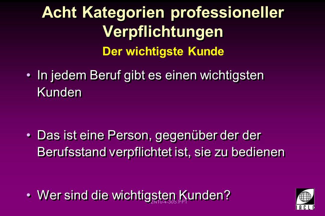 02N10-4-30S.PPT Acht Kategorien professioneller Verpflichtungen In jedem Beruf gibt es einen wichtigsten Kunden Das ist eine Person, gegenüber der der Berufsstand verpflichtet ist, sie zu bedienen Wer sind die wichtigsten Kunden.