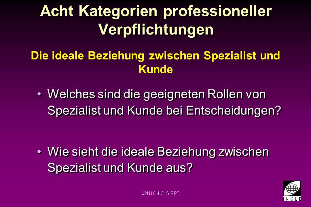 02N10-4-31S.PPT Acht Kategorien professioneller Verpflichtungen Welches sind die geeigneten Rollen von Spezialist und Kunde bei Entscheidungen? Wie si
