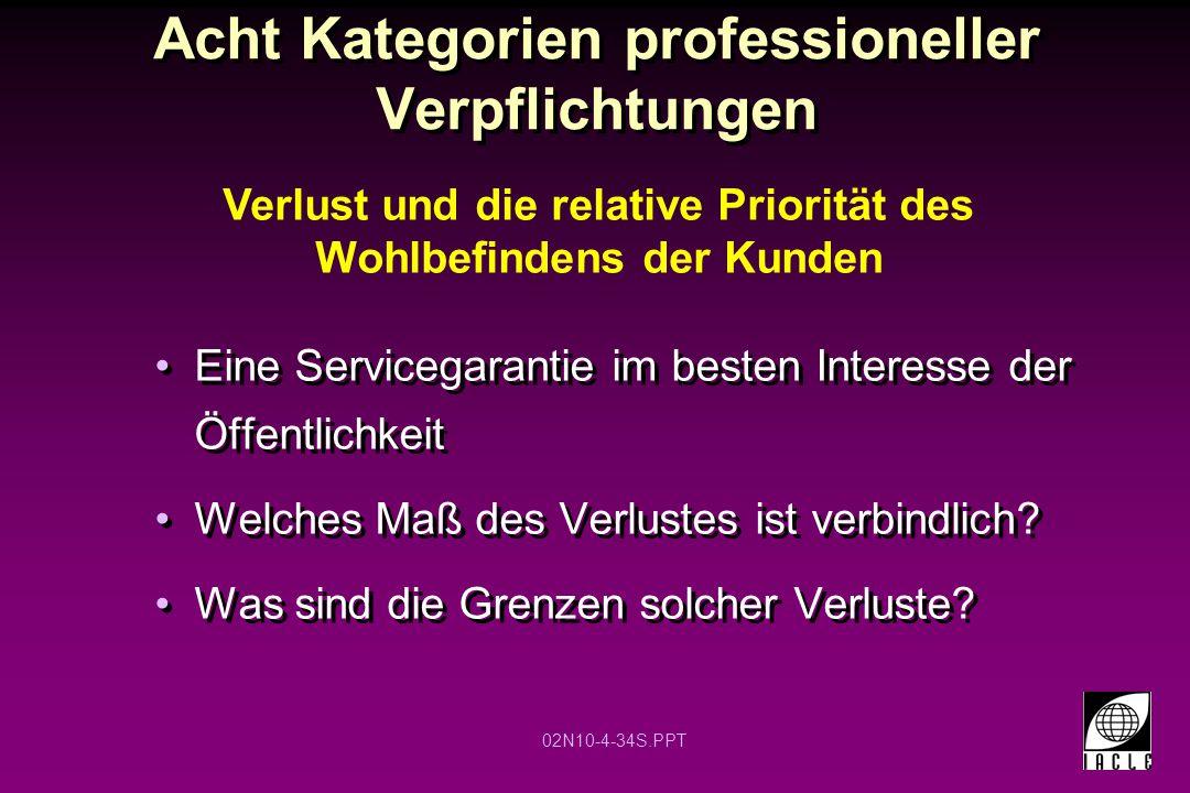 02N10-4-34S.PPT Acht Kategorien professioneller Verpflichtungen Eine Servicegarantie im besten Interesse der Öffentlichkeit Welches Maß des Verlustes ist verbindlich.