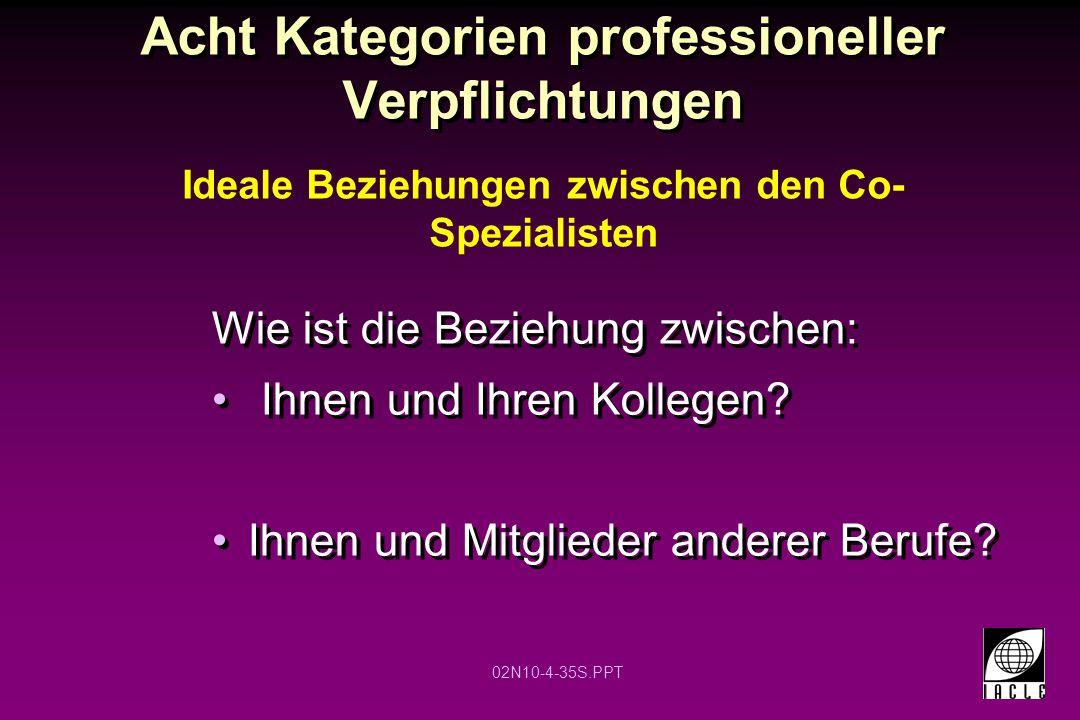02N10-4-35S.PPT Acht Kategorien professioneller Verpflichtungen Wie ist die Beziehung zwischen: Ihnen und Ihren Kollegen? Ihnen und Mitglieder anderer
