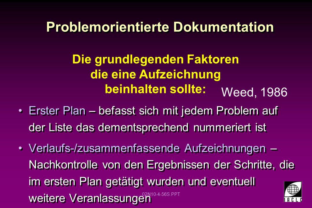 02N10-4-56S.PPT Problemorientierte Dokumentation Erster Plan – befasst sich mit jedem Problem auf der Liste das dementsprechend nummeriert ist Verlaufs-/zusammenfassende Aufzeichnungen – Nachkontrolle von den Ergebnissen der Schritte, die im ersten Plan getätigt wurden und eventuell weitere Veranlassungen Erster Plan – befasst sich mit jedem Problem auf der Liste das dementsprechend nummeriert ist Verlaufs-/zusammenfassende Aufzeichnungen – Nachkontrolle von den Ergebnissen der Schritte, die im ersten Plan getätigt wurden und eventuell weitere Veranlassungen Die grundlegenden Faktoren die eine Aufzeichnung beinhalten sollte: Weed, 1986