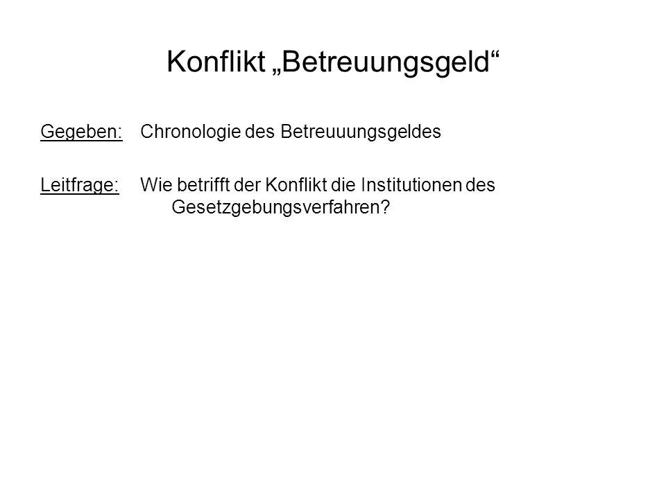 """Konflikt """"Betreuungsgeld Gegeben:Chronologie des Betreuuungsgeldes Leitfrage:Wie betrifft der Konflikt die Institutionen des Gesetzgebungsverfahren?"""