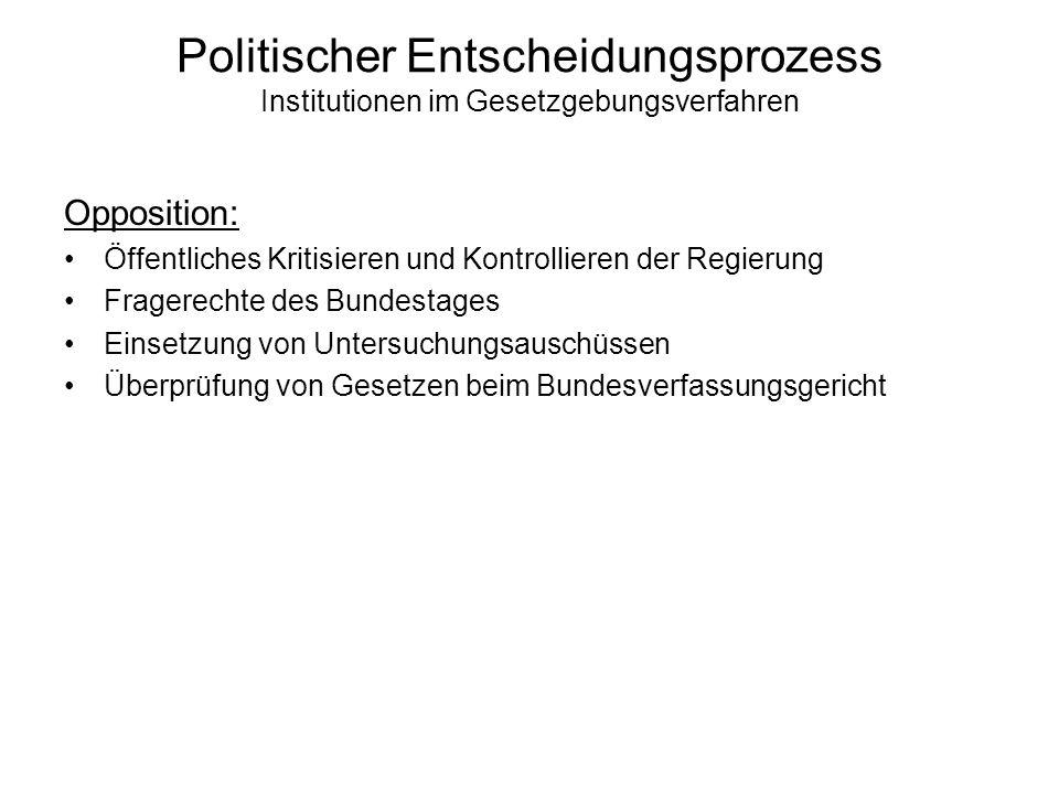 Politischer Entscheidungsprozess Institutionen im Gesetzgebungsverfahren Opposition: Öffentliches Kritisieren und Kontrollieren der Regierung Fragerechte des Bundestages Einsetzung von Untersuchungsauschüssen Überprüfung von Gesetzen beim Bundesverfassungsgericht