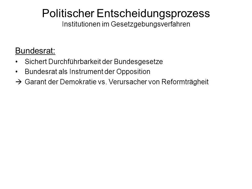 Politischer Entscheidungsprozess Institutionen im Gesetzgebungsverfahren Bundesrat: Sichert Durchführbarkeit der Bundesgesetze Bundesrat als Instrument der Opposition  Garant der Demokratie vs.
