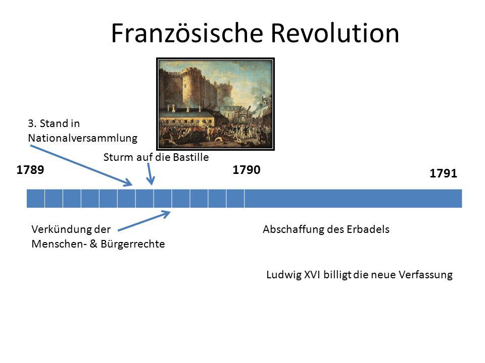 Französische Revolution 1789 1790 Sturm auf die Bastille Verkündung der Menschen- & Bürgerrechte 3. Stand in Nationalversammlung Abschaffung des Erbad