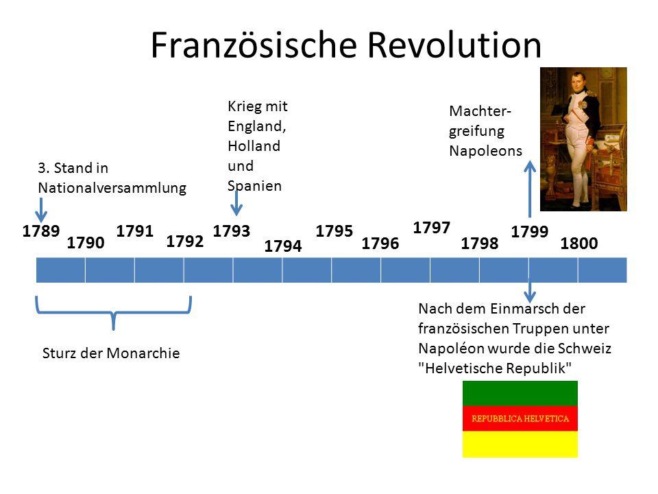 Französische Revolution 1789 1790 1800 1791 1792 1793 1794 1796 Sturz der Monarchie 3. Stand in Nationalversammlung Krieg mit England, Holland und Spa
