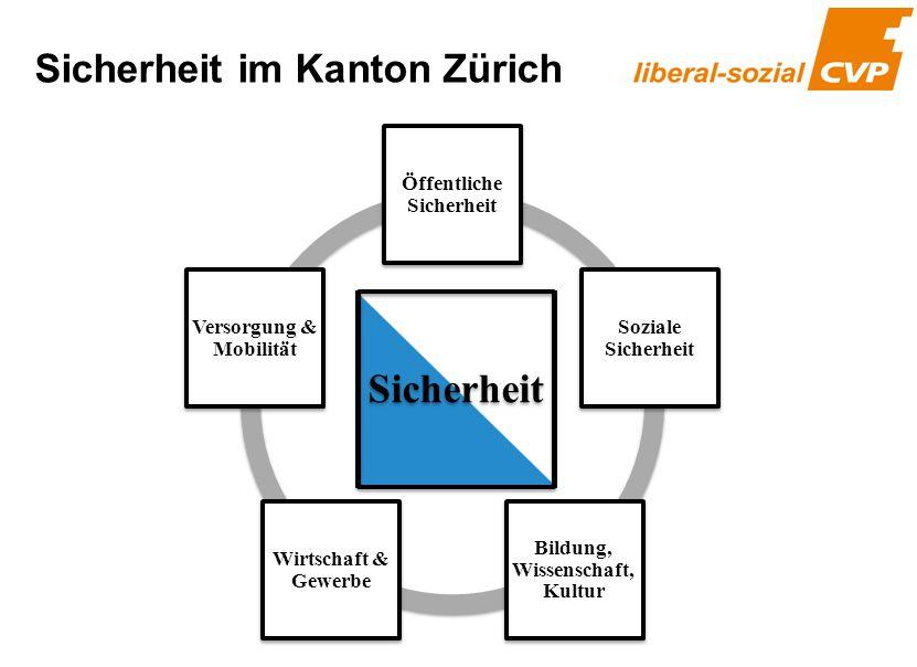 Sicherheit Öffentliche Sicherheit Soziale Sicherheit Bildung, Wissenschaft, Kultur Wirtschaft & Gewerbe Versorgung & Mobilität Sicherheit im Kanton Zü