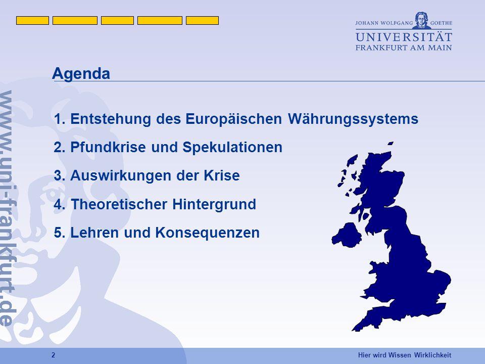Hier wird Wissen Wirklichkeit 2 Agenda 1.Entstehung des Europäischen Währungssystems 2.