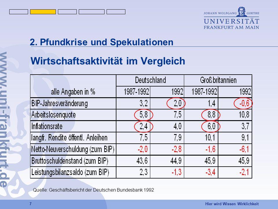 Hier wird Wissen Wirklichkeit 7 Wirtschaftsaktivität im Vergleich Quelle: Geschäftsbericht der Deutschen Bundesbank 1992 2.