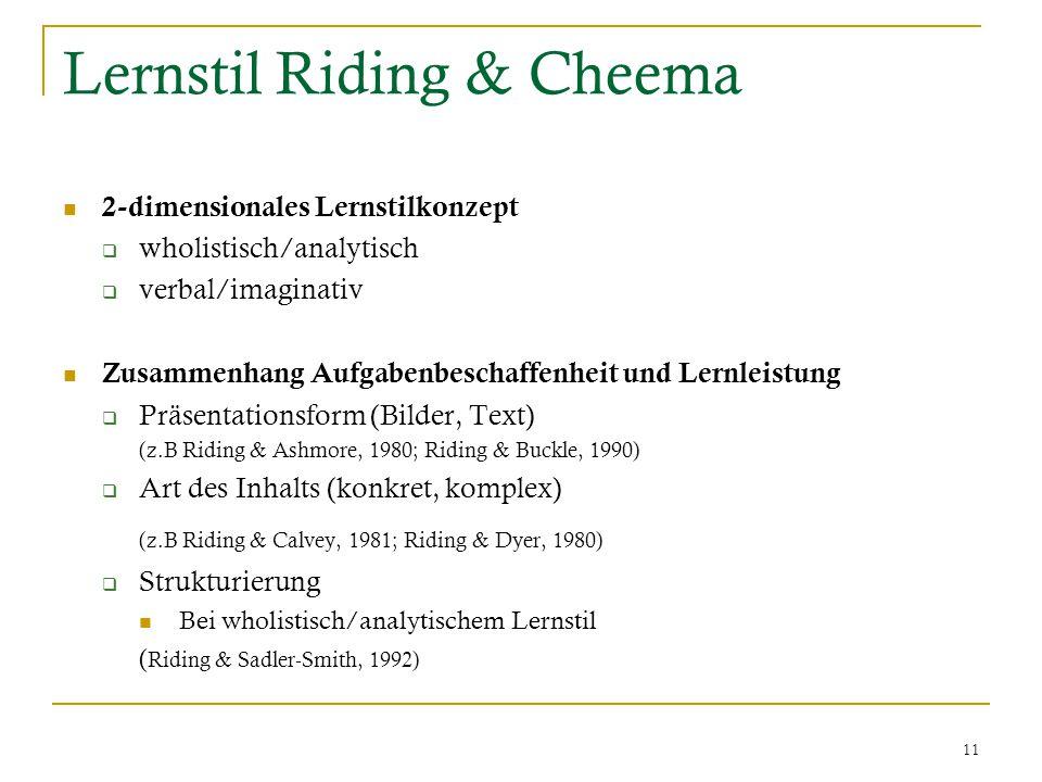 11 Lernstil Riding & Cheema 2-dimensionales Lernstilkonzept  wholistisch/analytisch  verbal/imaginativ Zusammenhang Aufgabenbeschaffenheit und Lernleistung  Präsentationsform (Bilder, Text) (z.B Riding & Ashmore, 1980; Riding & Buckle, 1990)  Art des Inhalts (konkret, komplex) (z.B Riding & Calvey, 1981; Riding & Dyer, 1980)  Strukturierung Bei wholistisch/analytischem Lernstil ( Riding & Sadler-Smith, 1992)