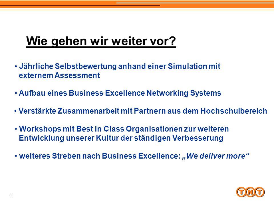 20 Wie gehen wir weiter vor? Aufbau eines Business Excellence Networking Systems Workshops mit Best in Class Organisationen zur weiteren Entwicklung u