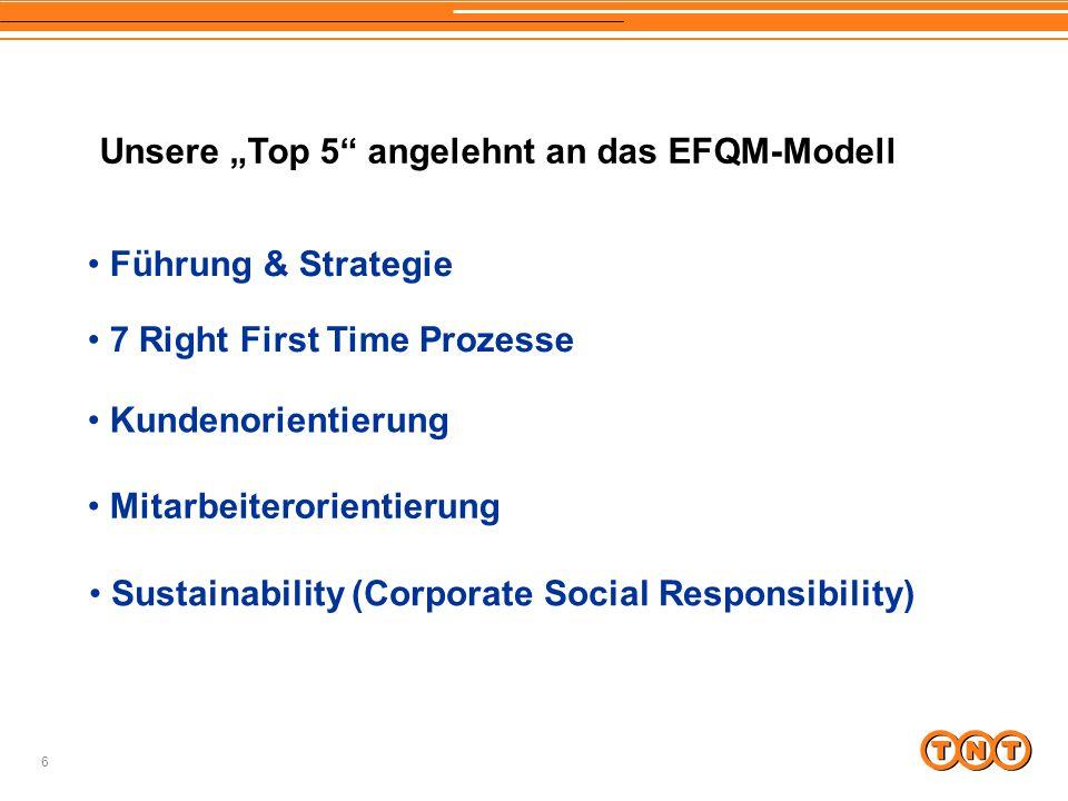 """6 Unsere """"Top 5"""" angelehnt an das EFQM-Modell Führung & Strategie Kundenorientierung Mitarbeiterorientierung Sustainability (Corporate Social Responsi"""