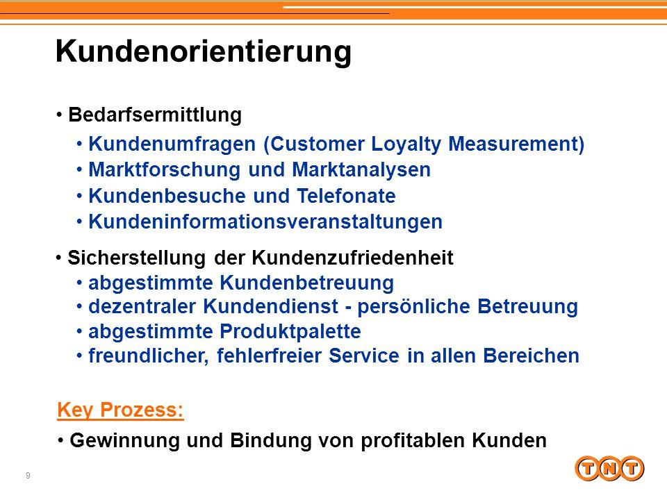 9 Kundenorientierung Kundenumfragen (Customer Loyalty Measurement) Bedarfsermittlung Key Prozess: Gewinnung und Bindung von profitablen Kunden Sichers
