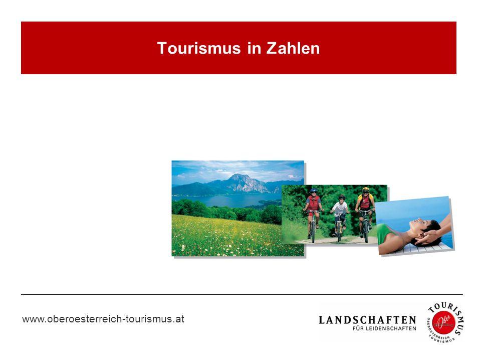 www.oberoesterreich-tourismus.at Tourismus in Zahlen