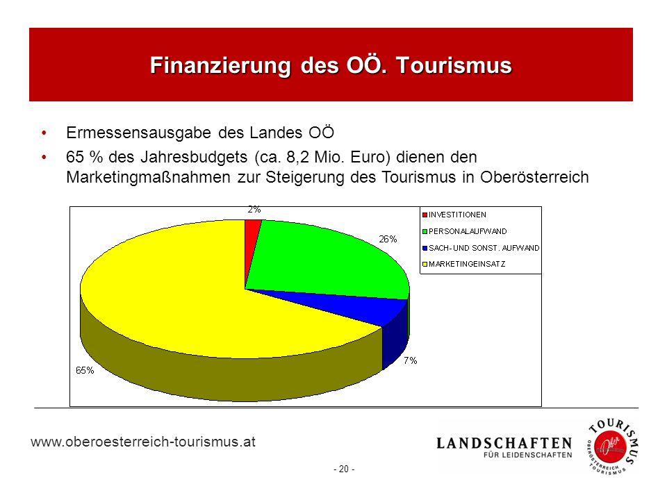 www.oberoesterreich-tourismus.at - 20 - Finanzierung des OÖ. Tourismus Ermessensausgabe des Landes OÖ 65 % des Jahresbudgets (ca. 8,2 Mio. Euro) diene