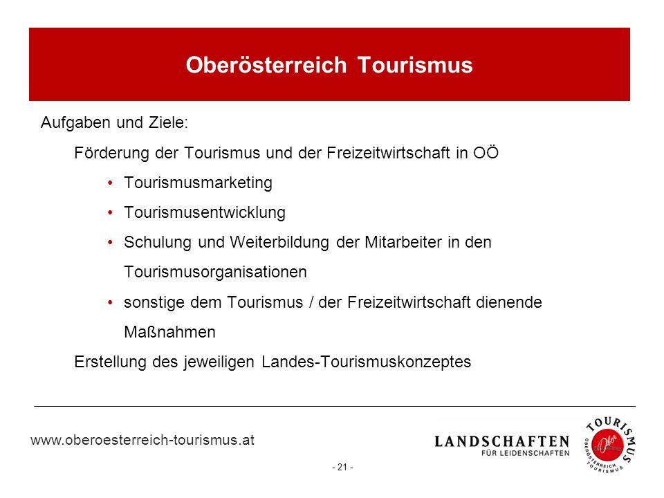 www.oberoesterreich-tourismus.at - 21 - Oberösterreich Tourismus Aufgaben und Ziele: Förderung der Tourismus und der Freizeitwirtschaft in OÖ Tourismu