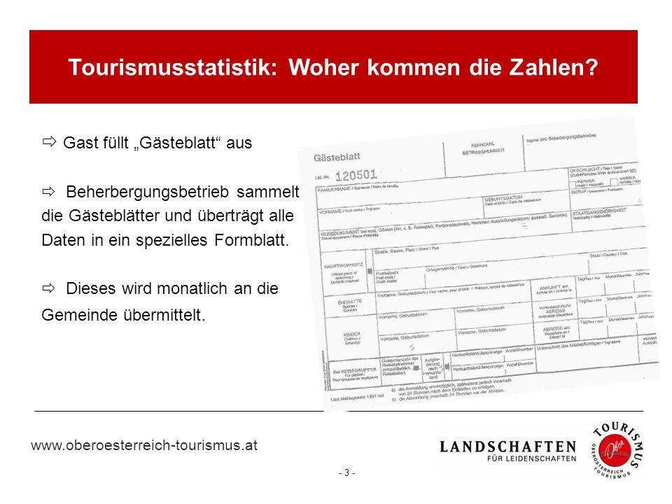 """www.oberoesterreich-tourismus.at - 3 -  Gast füllt """"Gästeblatt"""" aus  Beherbergungsbetrieb sammelt die Gästeblätter und überträgt alle Daten in ein s"""