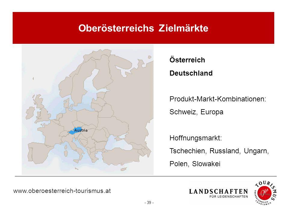 www.oberoesterreich-tourismus.at - 39 - Oberösterreichs Zielmärkte Österreich Deutschland Produkt-Markt-Kombinationen: Schweiz, Europa Hoffnungsmarkt: