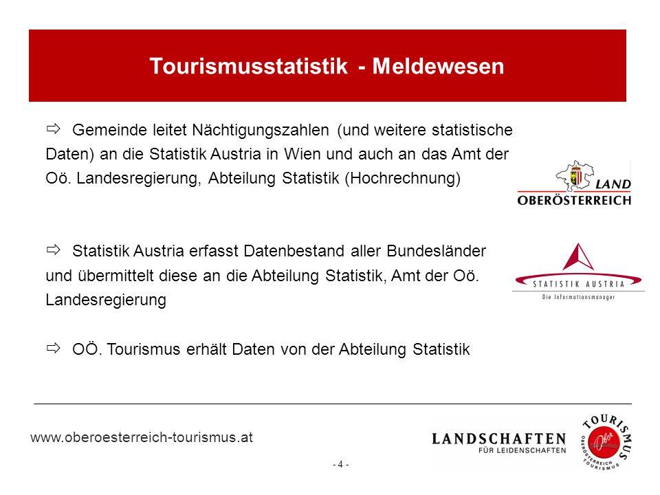 www.oberoesterreich-tourismus.at - 5 - Anzahl der Ankünfte Anzahl der Nächtigungen Dauer des Aufenthaltes Herkunftsland Unterkunftsart Destination Betten- und Betriebskapazität Auslastung Statistik gibt Aufschluss über: