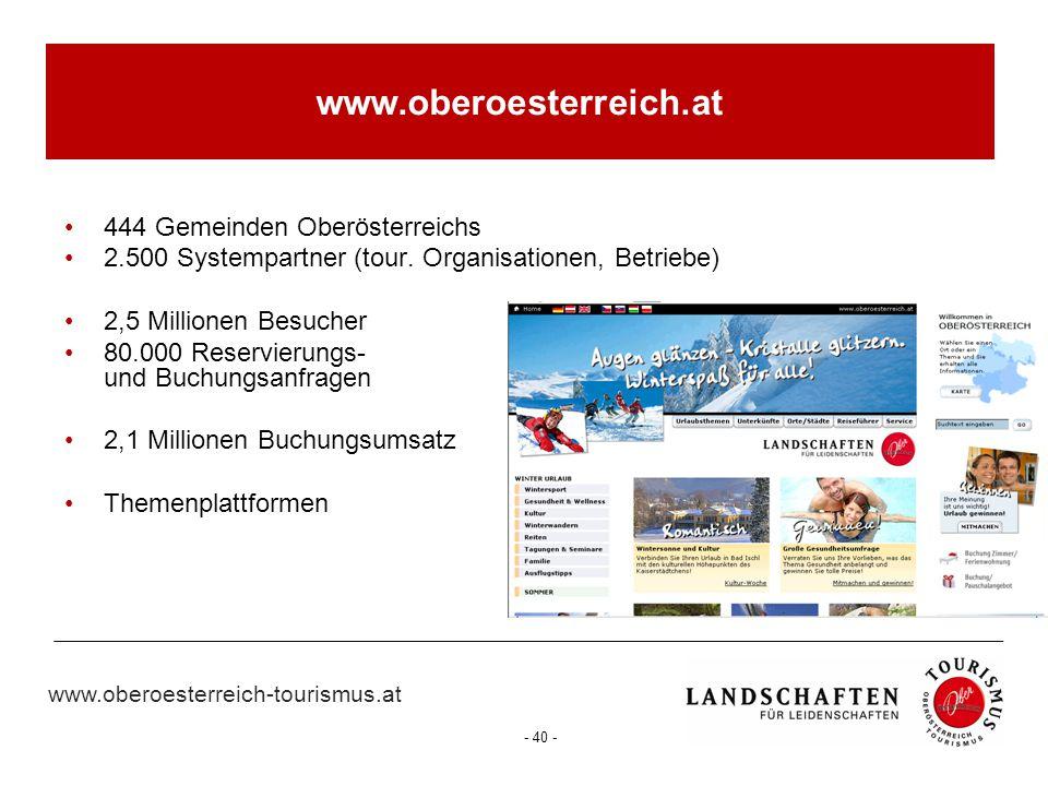 www.oberoesterreich-tourismus.at - 40 - www.oberoesterreich.at 444 Gemeinden Oberösterreichs 2.500 Systempartner (tour. Organisationen, Betriebe) 2,5