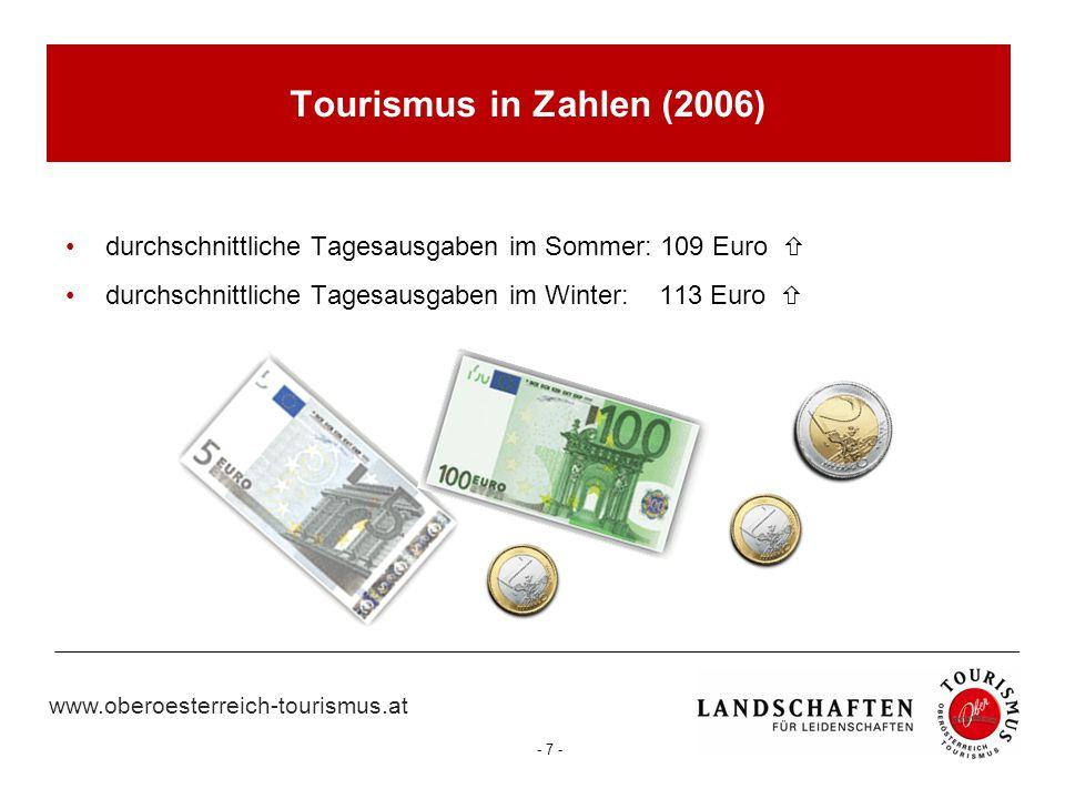 www.oberoesterreich-tourismus.at - 8 - Tourismus in Zahlen (2006) Selbständige (2006):11.547 Arbeitnehmer (2006): 17.177 Direkte und indirekte Wertschöpfung der Tourismus- und Freizeitwirtschaft 2005: 5,97 Mrd.