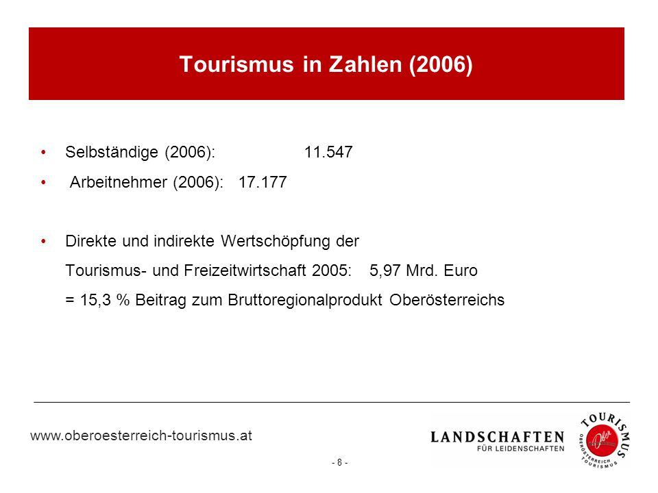 www.oberoesterreich-tourismus.at - 19 - Finanzierung von Tourismusorganisationen Tourismusabgabe (Kurtaxe): wird von jedem Gast entrichtet (im Zimmerpreis inkludiert, Beherbergungsbetrieb führt diese an die Gemeinde ab) = Tourismusförderungsbeitrag, der von der Gemeinde an den Tourismusverband bezahlt wird jährlich für Oberösterreichs Tourismusverbände: 4,03 Mio.