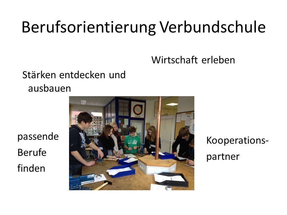Berufsorientierung Verbundschule Stärken entdecken und ausbauen passende Berufe finden Wirtschaft erleben Kooperations- partner