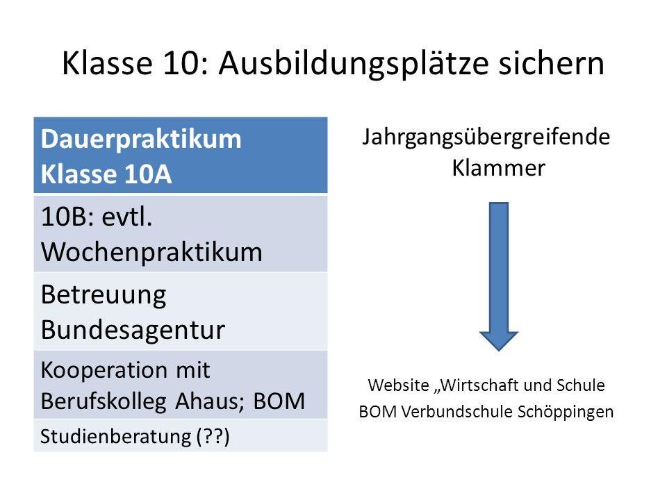 Klasse 10: Ausbildungsplätze sichern Dauerpraktikum Klasse 10A 10B: evtl.