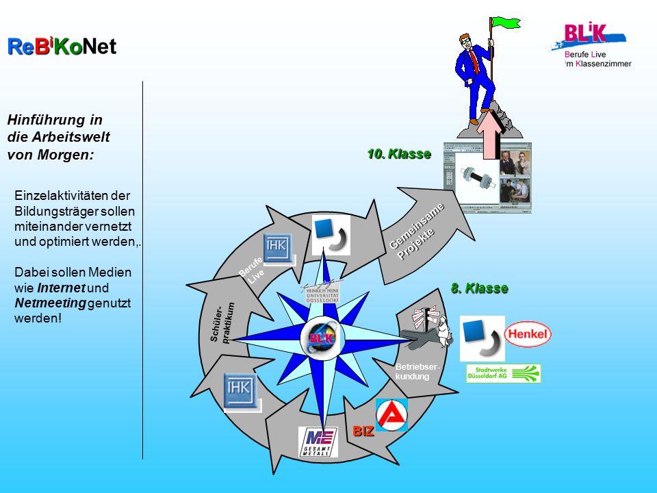 ReB i KoNet Einzelaktivitäten der Bildungsträger sollen miteinander vernetzt und optimiert werden,.