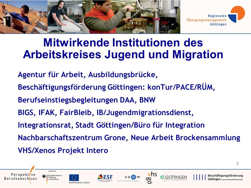 2 Mitwirkende Institutionen des Arbeitskreises Jugend und Migration Agentur für Arbeit, Ausbildungsbrücke, Beschäftigungsförderung Göttingen: konTur/P