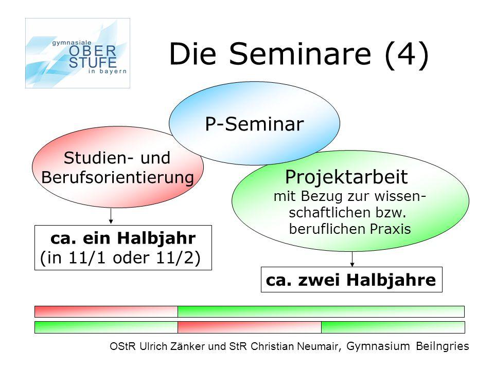 Die Seminare (4) OStR Ulrich Zänker und StR Christian Neumair, Gymnasium Beilngries Studien- und Berufsorientierung Projektarbeit mit Bezug zur wissen- schaftlichen bzw.